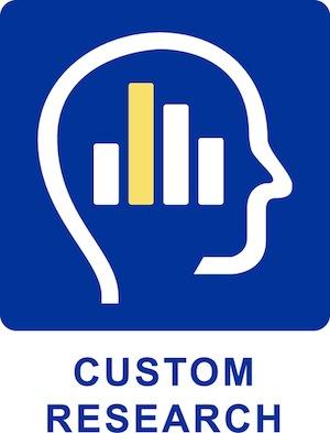 Percept Research Custom Market Research