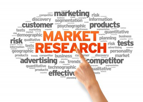 how to do market research for a business plan