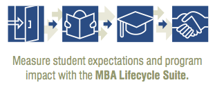 MBA Lifecycle Survey Suite