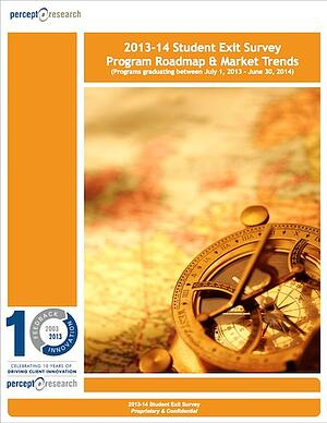 Program Roadmap & Market Trends Report