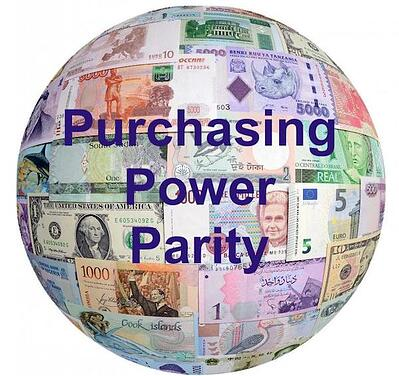 PPP-currency-globe